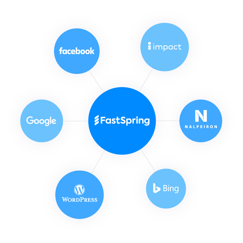 A Formation of Illustrated Dots Highlighting FastSpring's Integration Partners